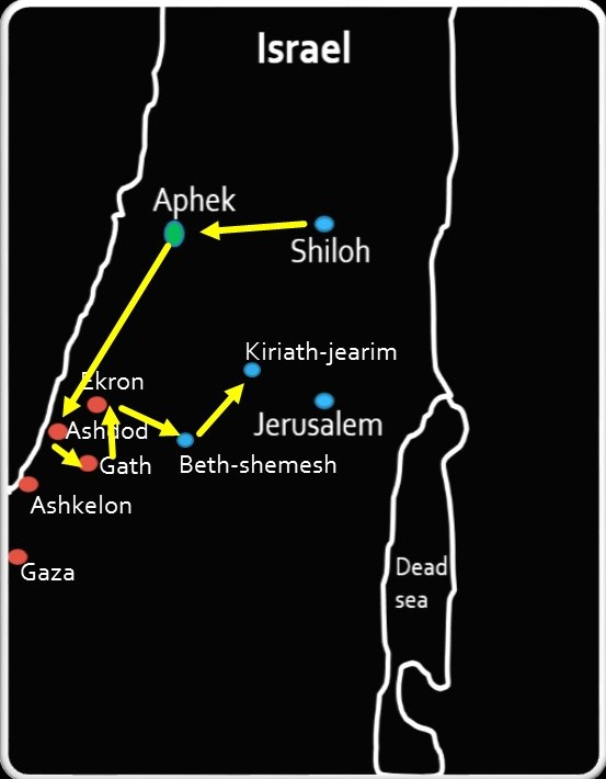 The Rock At Beth Shemesh: Israel Hits Rock Bottom: Judgment On The Levites Of Beth