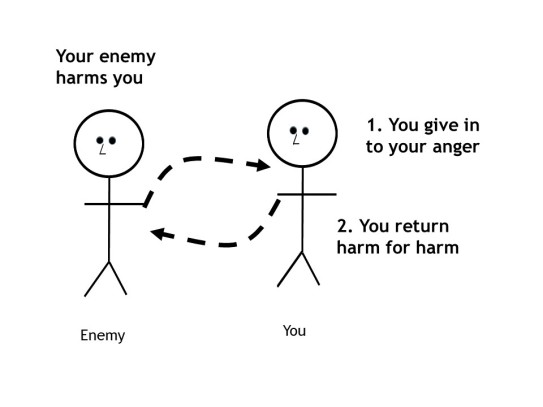 How to overcome evil with good 1